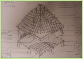Tiki Bar Plans, Designs and Blueprints to build your own tiki bar.